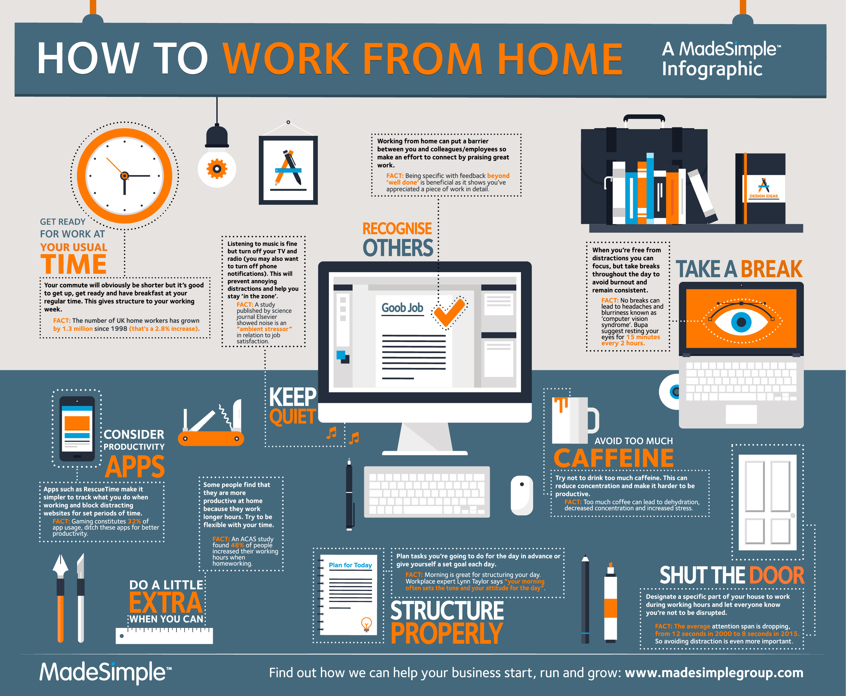 wfh a working from home infographic madesimple blog. Black Bedroom Furniture Sets. Home Design Ideas